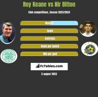 Roy Keane vs Nir Bitton h2h player stats