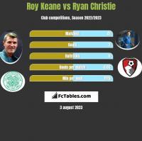 Roy Keane vs Ryan Christie h2h player stats