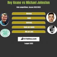 Roy Keane vs Michael Johnston h2h player stats