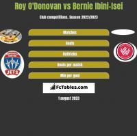 Roy O'Donovan vs Bernie Ibini-Isei h2h player stats