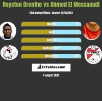 Royston Drenthe vs Ahmed El Messaoudi h2h player stats