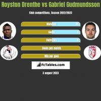 Royston Drenthe vs Gabriel Gudmundsson h2h player stats