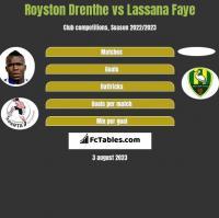 Royston Drenthe vs Lassana Faye h2h player stats