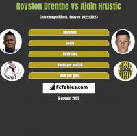 Royston Drenthe vs Ajdin Hrustic h2h player stats