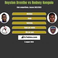 Royston Drenthe vs Rodney Kongolo h2h player stats