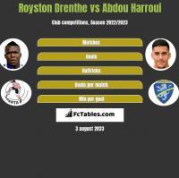 Royston Drenthe vs Abdou Harroui h2h player stats