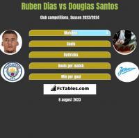 Ruben Dias vs Douglas Santos h2h player stats