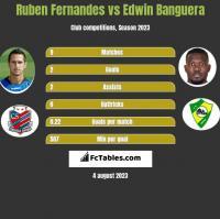 Ruben Fernandes vs Edwin Banguera h2h player stats
