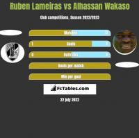 Ruben Lameiras vs Alhassan Wakaso h2h player stats