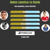 Ruben Lameiras vs Otavio h2h player stats
