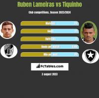 Ruben Lameiras vs Tiquinho h2h player stats