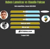 Ruben Lameiras vs Claudio Falcao h2h player stats