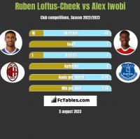 Ruben Loftus-Cheek vs Alex Iwobi h2h player stats
