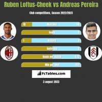 Ruben Loftus-Cheek vs Andreas Pereira h2h player stats