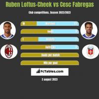 Ruben Loftus-Cheek vs Cesc Fabregas h2h player stats