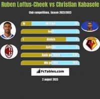 Ruben Loftus-Cheek vs Christian Kabasele h2h player stats