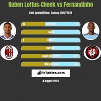 Ruben Loftus-Cheek vs Fernandinho h2h player stats