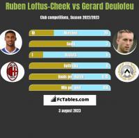 Ruben Loftus-Cheek vs Gerard Deulofeu h2h player stats