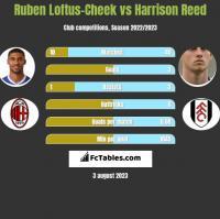 Ruben Loftus-Cheek vs Harrison Reed h2h player stats