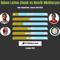 Ruben Loftus-Cheek vs Henrik Mkhitaryan h2h player stats