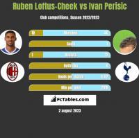 Ruben Loftus-Cheek vs Ivan Perisic h2h player stats