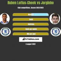 Ruben Loftus-Cheek vs Jorginho h2h player stats