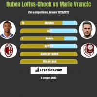 Ruben Loftus-Cheek vs Mario Vrancic h2h player stats