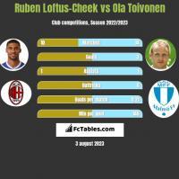 Ruben Loftus-Cheek vs Ola Toivonen h2h player stats