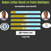 Ruben Loftus-Cheek vs Pedro Rodriguez h2h player stats