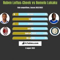 Ruben Loftus-Cheek vs Romelu Lukaku h2h player stats