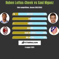 Ruben Loftus-Cheek vs Saul Niguez h2h player stats