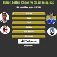 Ruben Loftus-Cheek vs Sead Kolasinac h2h player stats