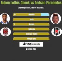 Ruben Loftus-Cheek vs Gedson Fernandes h2h player stats