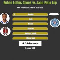Ruben Loftus-Cheek vs Jann-Fiete Arp h2h player stats