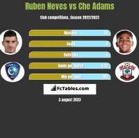 Ruben Neves vs Che Adams h2h player stats
