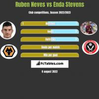 Ruben Neves vs Enda Stevens h2h player stats
