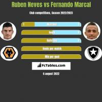 Ruben Neves vs Fernando Marcal h2h player stats