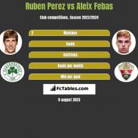 Ruben Perez vs Aleix Febas h2h player stats