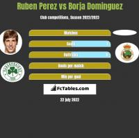 Ruben Perez vs Borja Dominguez h2h player stats