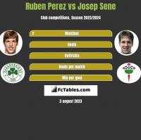 Ruben Perez vs Josep Sene h2h player stats