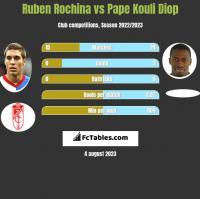 Ruben Rochina vs Pape Kouli Diop h2h player stats