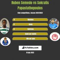 Ruben Semedo vs Sokratis Papastathopoulos h2h player stats