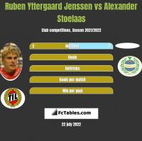 Ruben Yttergaard Jenssen vs Alexander Stoelaas h2h player stats