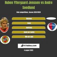 Ruben Yttergaard Jenssen vs Andre Soedlund h2h player stats