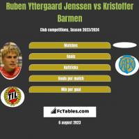 Ruben Yttergaard Jenssen vs Kristoffer Barmen h2h player stats