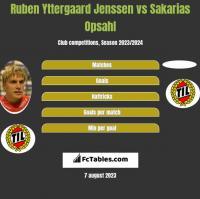 Ruben Yttergaard Jenssen vs Sakarias Opsahl h2h player stats