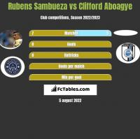 Rubens Sambueza vs Clifford Aboagye h2h player stats