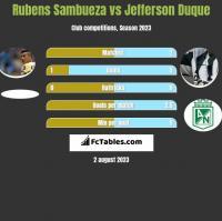 Rubens Sambueza vs Jefferson Duque h2h player stats