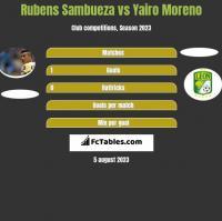 Rubens Sambueza vs Yairo Moreno h2h player stats