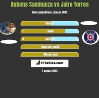 Rubens Sambueza vs Jairo Torres h2h player stats